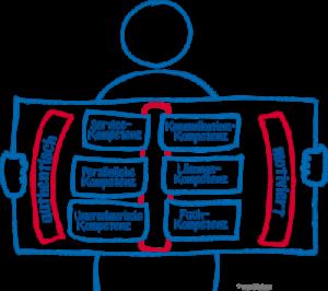 marillabax 6 Servicemuskeln Grafik